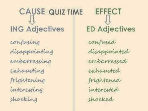 adj ed ing Adjectives exercise two exercises on adjectives ending in -ed or -ing.