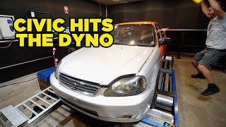 homepage tile video photo for Our Civic Hits the Dyno (EP 13)