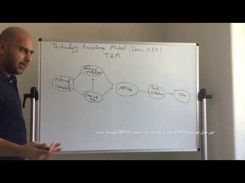 روش تحقیق - Technology Acceptance Model (TAM)