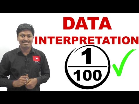 DATA INTERPRETATION #1 ( IBPS/CAT/RRB/PAYMENT BANKS...)