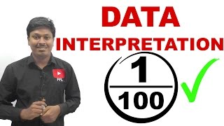 DATA INTERPRETATION #1 ( IBPS/CAT/RRB/PAYMENT BANKS...)
