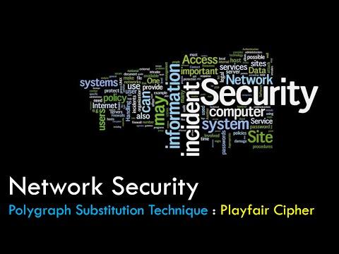 PlayFair Cipher Encryption & Decryption   Polygraphic Substitution Cipher