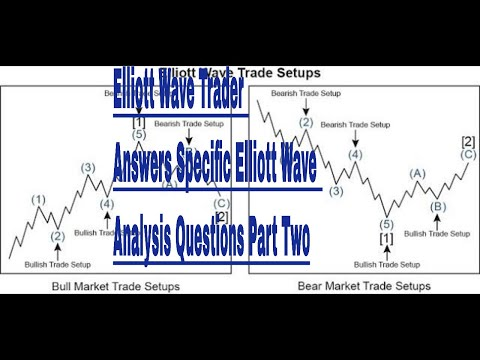 Elliott Wave Trader Answers Specific Elliott Wave Analysis Questions Part Two