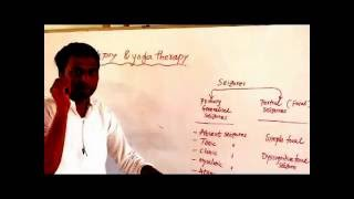 epilepsy theory yoga therapy concept and treatment