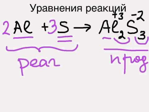 Химический минимум. Уравнения реакций