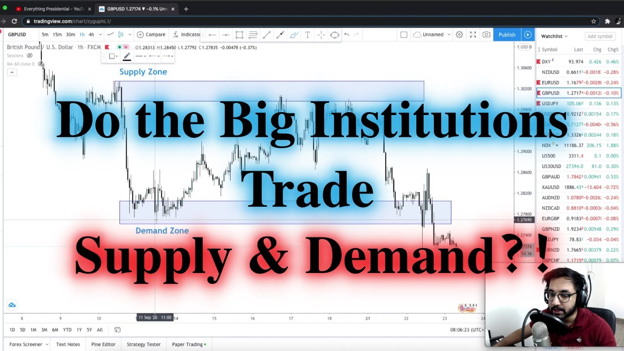 Supply and Demand Forex | Institutional Method? | The5ers Forex Funding