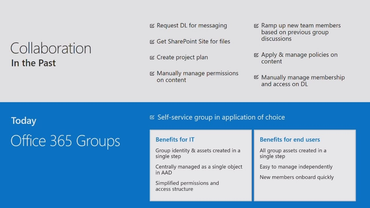 Office 365 Groups Overview Administration Youtube
