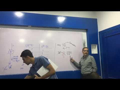 Dr Alaa Pharma - Adrenergic 2