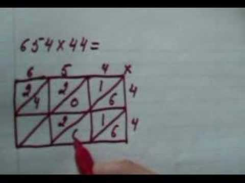 Math trick. Use box to solve math problem - YouTube