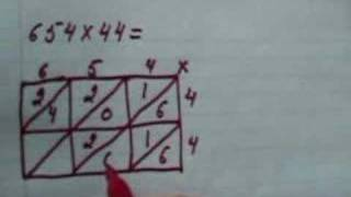 Math trick. Use box to solve math problem