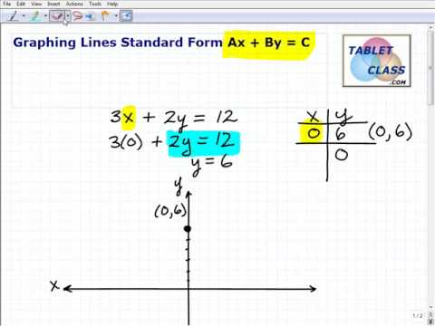 Watch Video How to Graph Lines Standard Form - YouTube