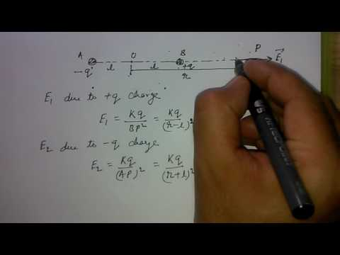 Electric field due to dipole at axial position