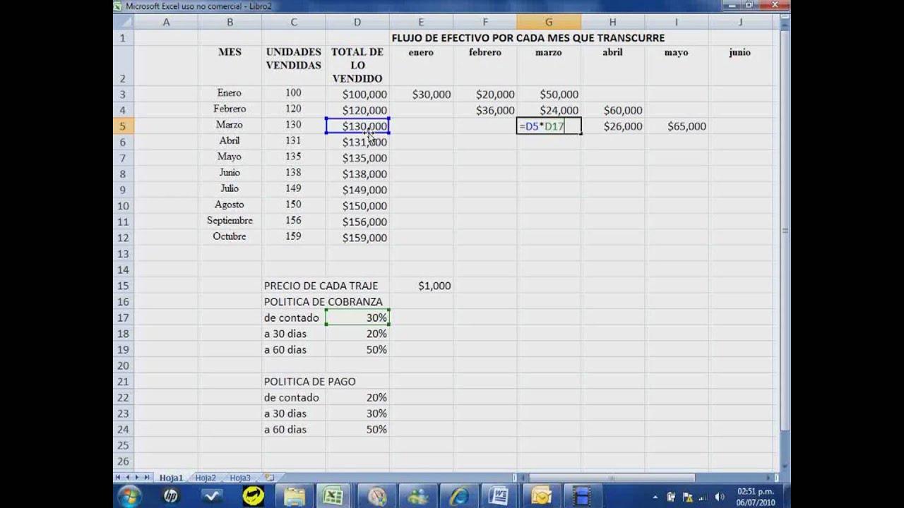 calculo de ingresos y egresos por comercializacion materia prima ...