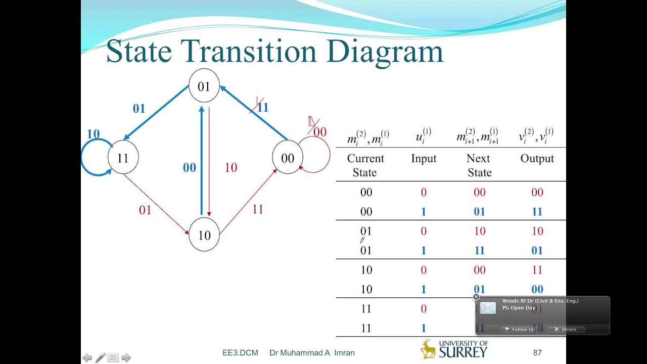 where are the intermediates and transition states in this diagram marathon electric motor state youtube