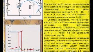 Электротехника. Потенциальная диаграмма для электрической цепи.