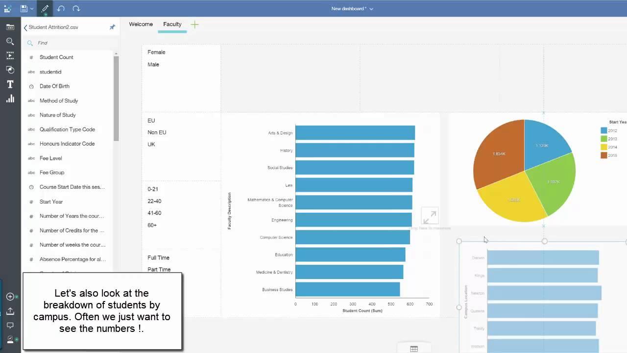cognos analytics - uni dashboard