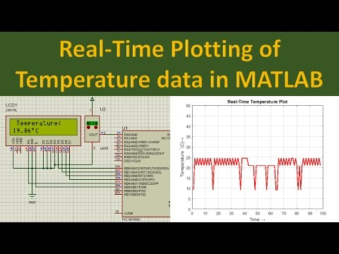 Real-Time Temperature Monitoring using MATLAB & Python - Embedded