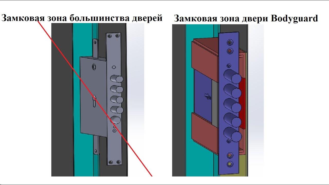 Коттеджные двери с терморазрывом , с элементами ковки , ЗМК .