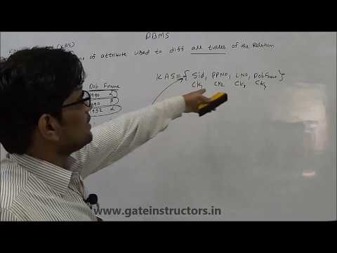 Primary Key, Candidate Key, Alternate Key, Composite Key   DBMS Databases Lecture   02