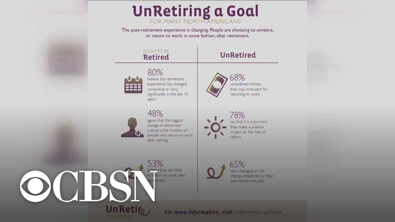 the-new-work-trend-unretirement