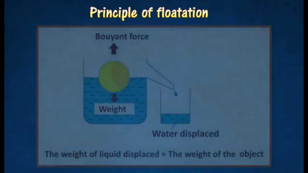 3 5  Principle Of Floatation