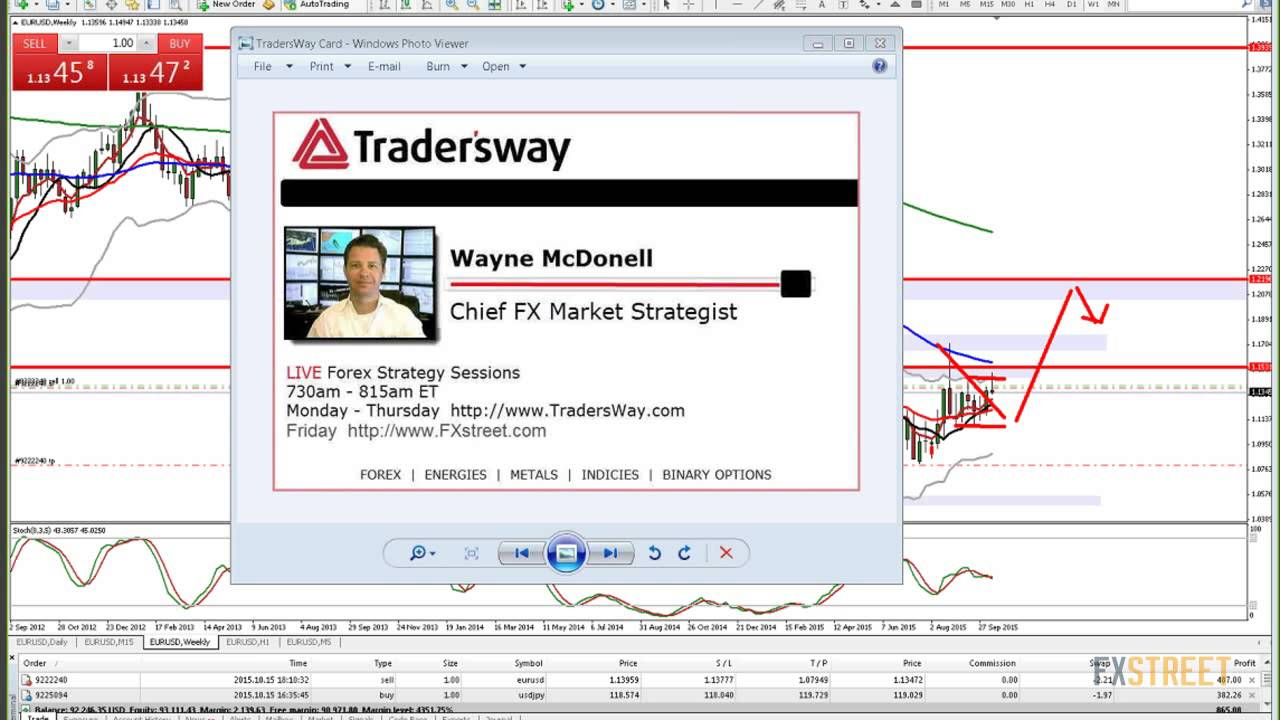 Getting a binary options strategy 5 minutes