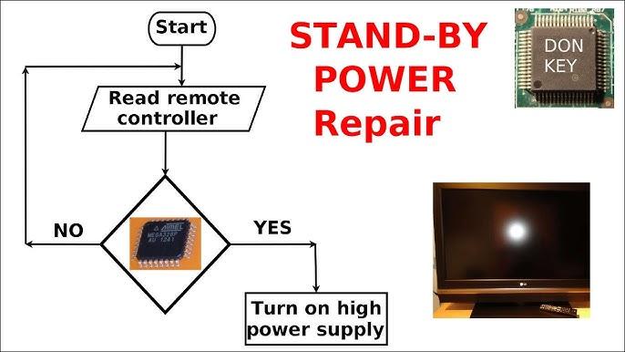 Switch mode Power Supply repair basics - YouTube