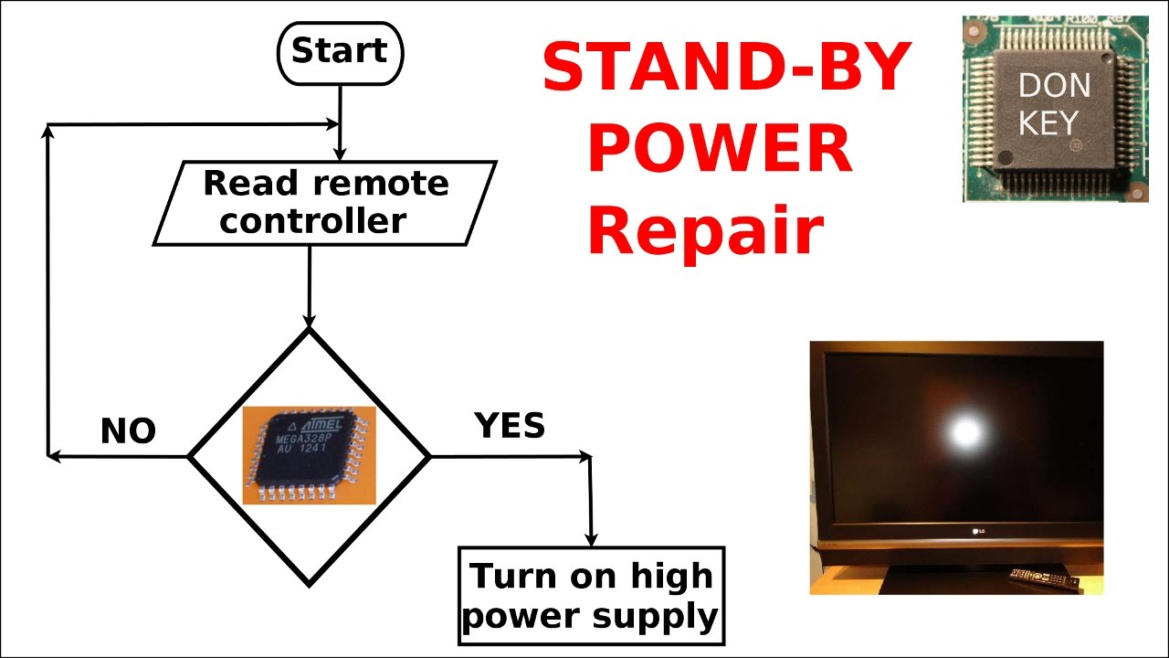 Howto repair switch mode power supplies 2 stand by circuit and howto repair switch mode power supplies 2 stand by circuit and its functionality pooptronica