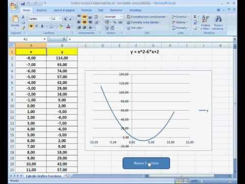 grafici-di-funzioni-matematiche-con-vba-e-le-macro-di-excel