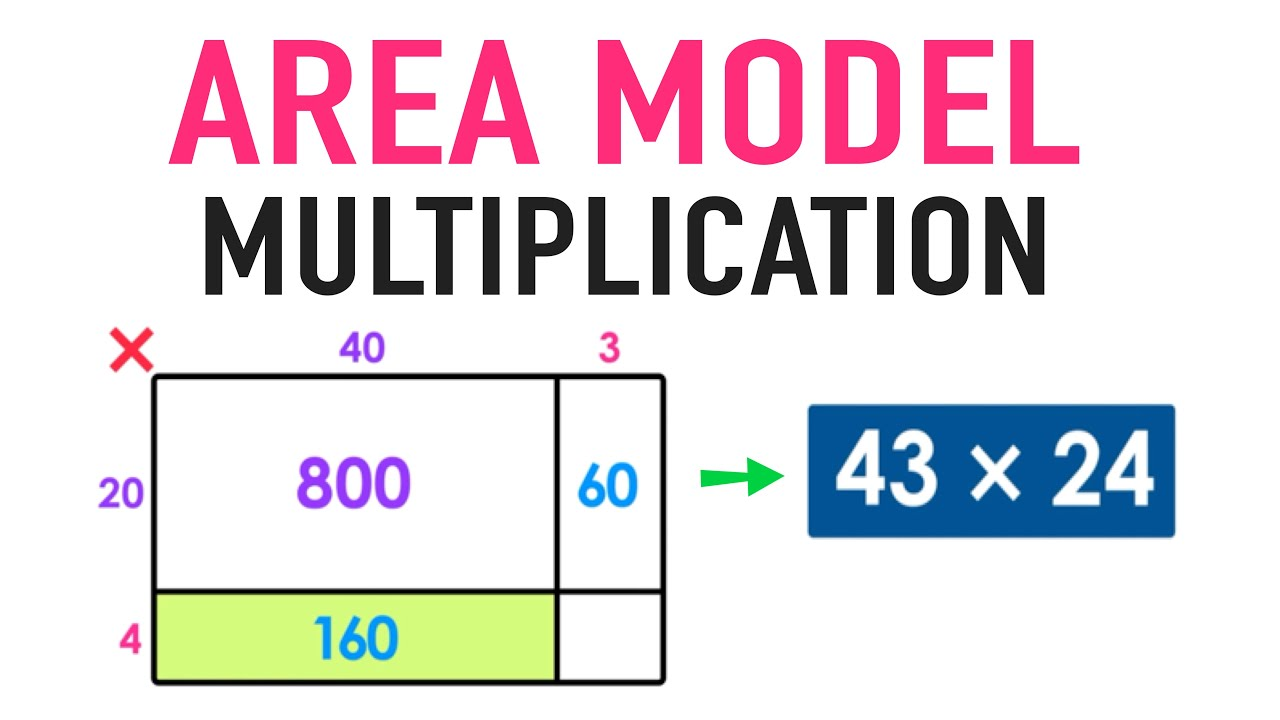 medium resolution of Area Model Multiplication Explained! - YouTube