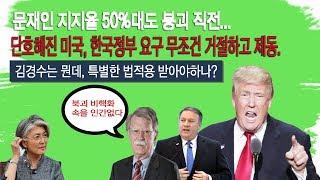 18년8월8일 문재인 50%대 지지율도 붕괴직전.단호해진 미국, 비핵화 외, 아무것도 요구하지마.