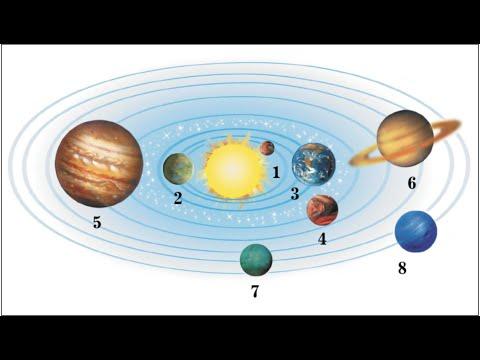 Солнечная система 3 класс видеоурок