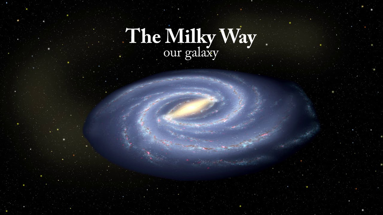 Sizes of the Universe: from the Milky Way to the Metagalaxy 29
