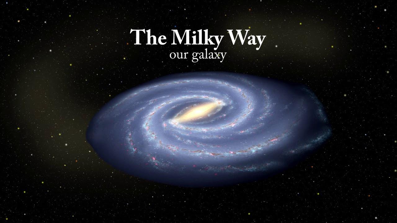 Star Size Comparison, Milky Way, Hubble Deep Field ...
