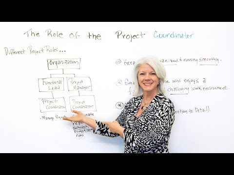 The Role Of The Project Coordinator - Project Management Training
