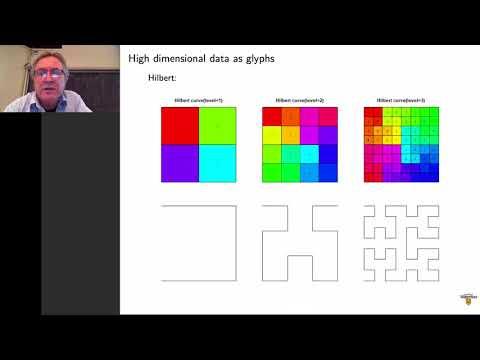 19e.  Non-Cartesian:   space filling glyphs for high-dimensional data