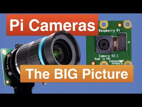 Raspberry Pi Cameras - The BIG Picture