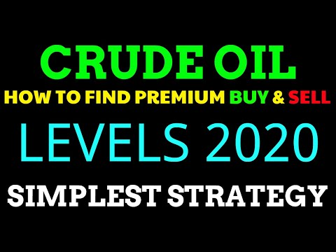 Crude 100 % Profit | Crude Intraday Trading | Crude oil Intraday Strategy | Crude Intraday Tips |