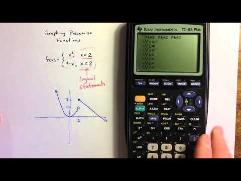 Graphing Piecewise Functions with a TI 83