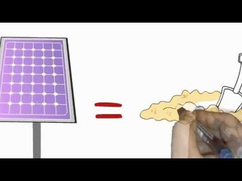 Cost of Solar Panels - Alternative Energy Sources