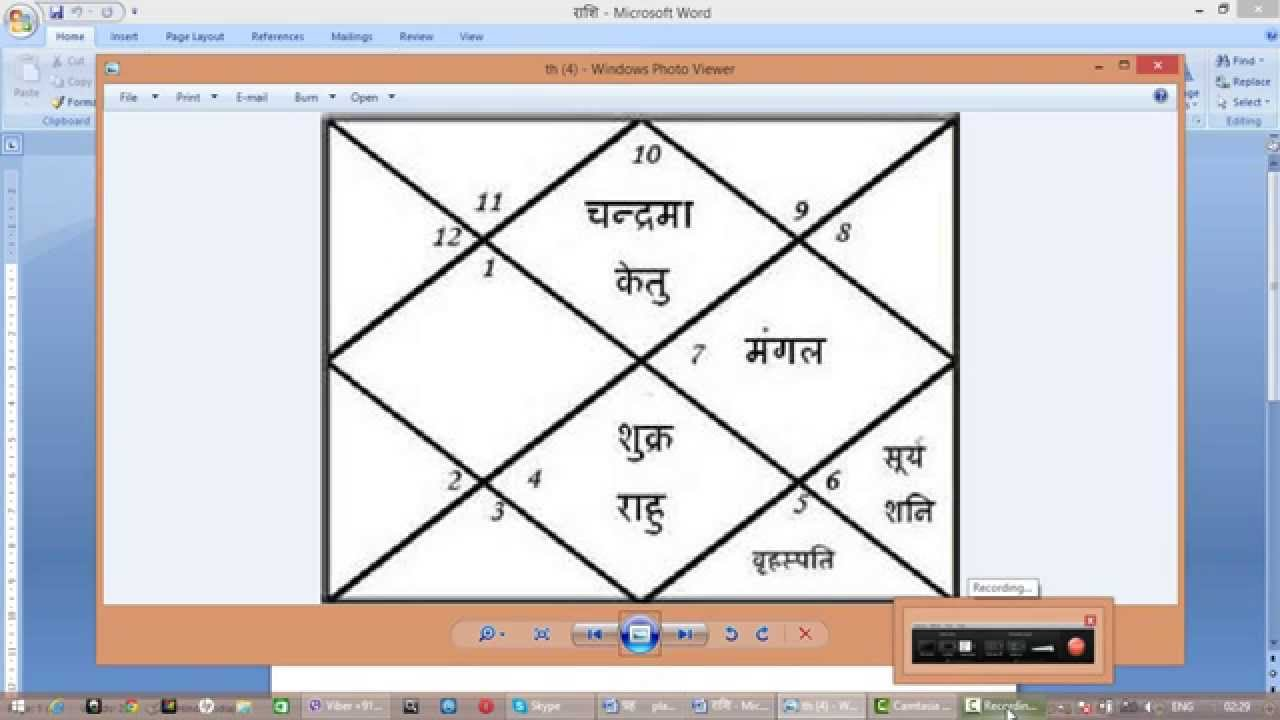 How To Read Birth Chart In Hindi Homeschoolingforfree