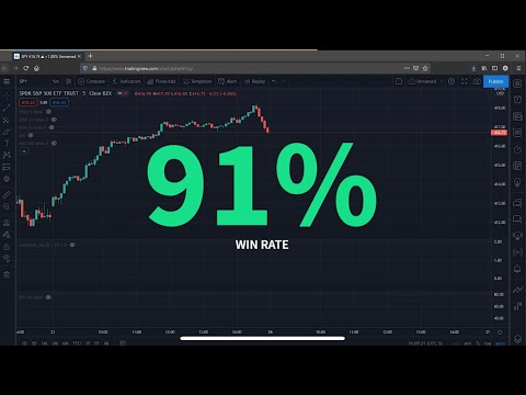 SPY Options Trading Strategy - Yield Consistent Profits