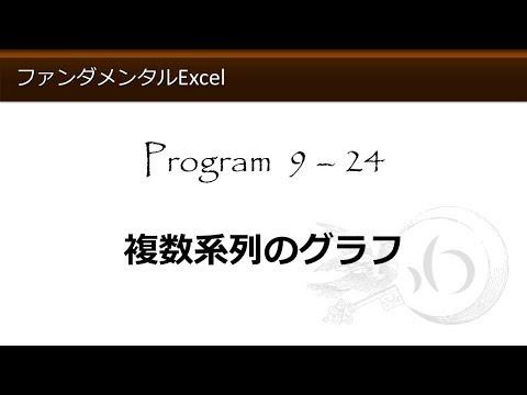 ファンダメンタルExcel 924 複数系列のグラフわえなびファンダメンタルExcel Program9 グラフの基礎