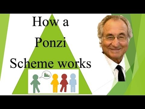 How a ponzi scheme works