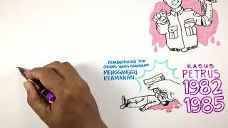 Sketsatorial: 4 kasus besar pelanggaran HAM di Indonesia