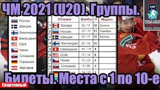 Чемпионат мира по хоккею 2021 в Канаде U20 В какой группе Россия Билеты Места с 1 по 10 е