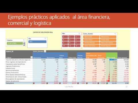 Aplicación práctica de las tablas dinámicas pra mejorar la gestión ...