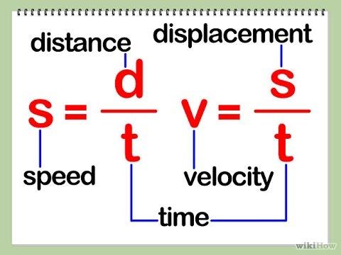 Kinematics Physics Speed And Velocity Calculate Speed