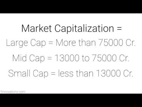 What is Market Capitalization  in Hindi