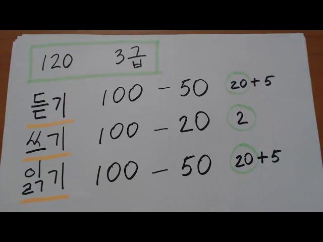 Как сдать топик на 3 гып.(Совет 2) Корейский язык.